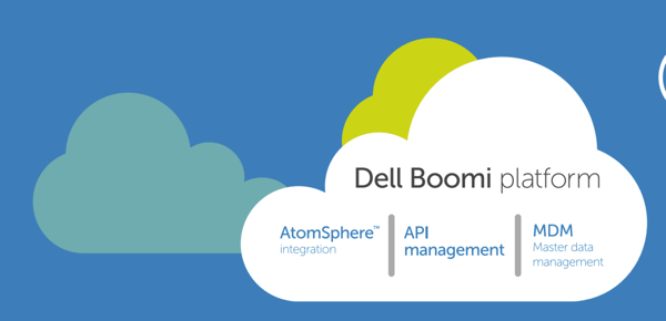 Top 5 Reasons to Choose Dell Boomi