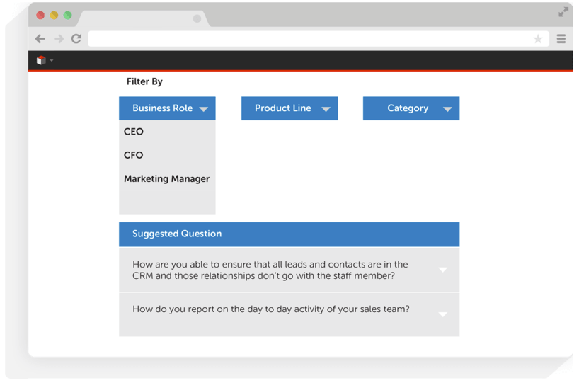 Sales Playbook within SugarCRM
